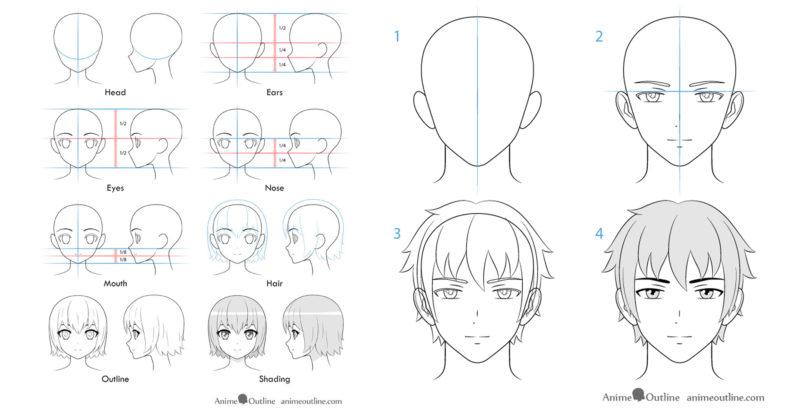 Anleitung Manga